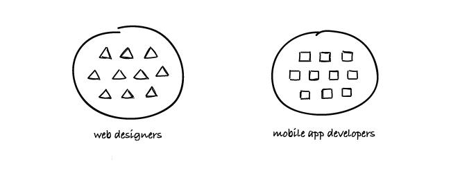 ab testing non-homogeneus groups illustration