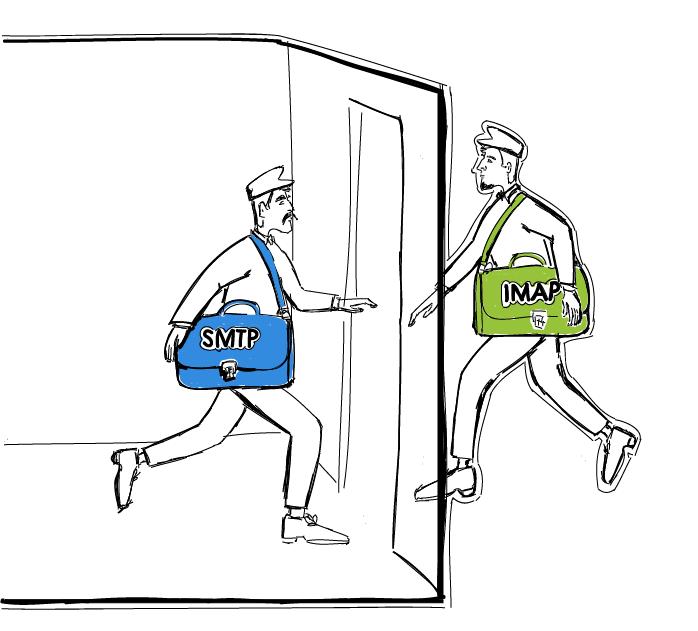 SMTP & IMAP