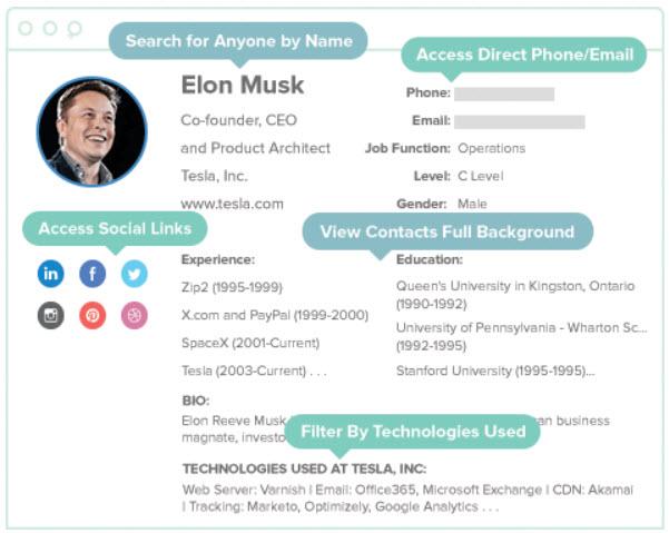 Uplead screenshot customer profile