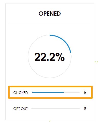 screenshot of stats board in woodpecker