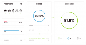 stats view in Woodpecker - delivered emails