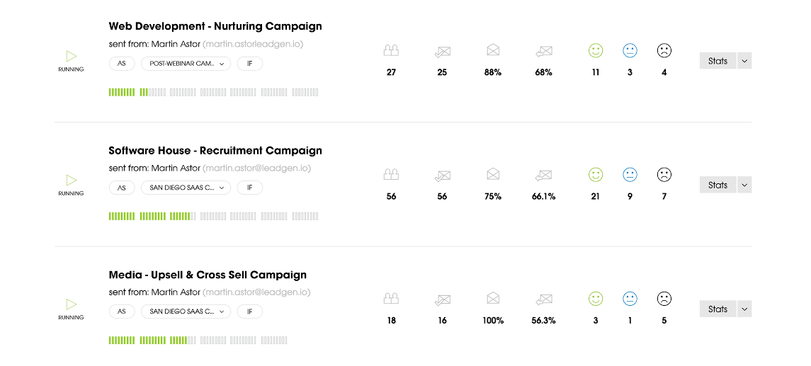 Screenshot of campaign dashboard in Woodpecker App